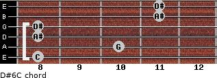 D#6/C for guitar on frets 8, 10, 8, 8, 11, 11