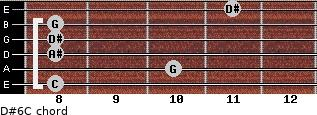 D#6/C for guitar on frets 8, 10, 8, 8, 8, 11