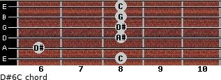 D#6/C for guitar on frets 8, 6, 8, 8, 8, 8