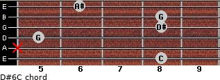 D#6/C for guitar on frets 8, x, 5, 8, 8, 6