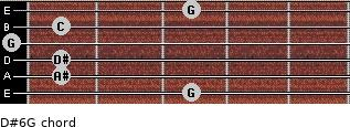 D#6/G for guitar on frets 3, 1, 1, 0, 1, 3
