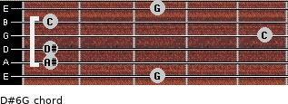 D#6/G for guitar on frets 3, 1, 1, 5, 1, 3