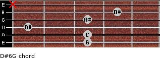 D#6/G for guitar on frets 3, 3, 1, 3, 4, x