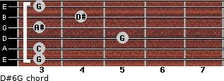 D#6/G for guitar on frets 3, 3, 5, 3, 4, 3