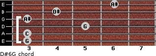 D#6/G for guitar on frets 3, 3, 5, 3, 4, 6