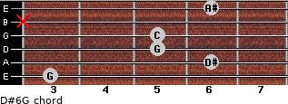 D#6/G for guitar on frets 3, 6, 5, 5, x, 6