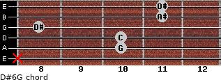 D#6/G for guitar on frets x, 10, 10, 8, 11, 11