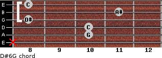D#6/G for guitar on frets x, 10, 10, 8, 11, 8
