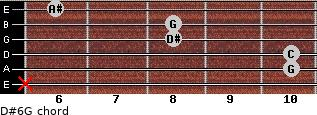 D#6/G for guitar on frets x, 10, 10, 8, 8, 6