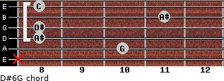 D#6/G for guitar on frets x, 10, 8, 8, 11, 8