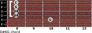 D#6/G for guitar on frets x, 10, 8, 8, 8, 8