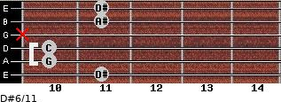 D#6/11 for guitar on frets 11, 10, 10, x, 11, 11