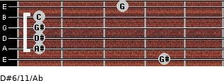 D#6/11/Ab for guitar on frets 4, 1, 1, 1, 1, 3