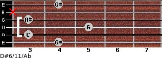 D#6/11/Ab for guitar on frets 4, 3, 5, 3, x, 4