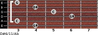 D#6/11/Ab for guitar on frets 4, 3, 6, 5, 4, 3