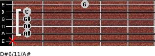 D#6/11/A# for guitar on frets x, 1, 1, 1, 1, 3