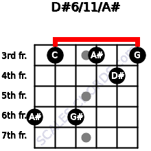 D#6/11/A# for guitar on frets 6, 3, 6, 3, 4, 3