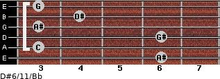 D#6/11/Bb for guitar on frets 6, 3, 6, 3, 4, 3