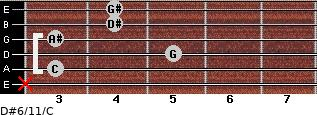 D#6/11/C for guitar on frets x, 3, 5, 3, 4, 4