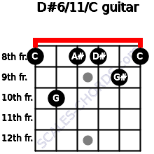 D#6/11/C for guitar on frets 8, 10, 8, 8, 9, 8