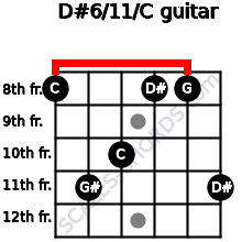 D#6/11/C for guitar on frets 8, 11, 10, 8, 8, 11