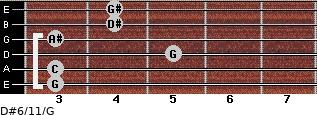 D#6/11/G for guitar on frets 3, 3, 5, 3, 4, 4