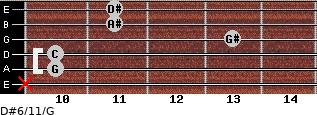 D#6/11/G for guitar on frets x, 10, 10, 13, 11, 11