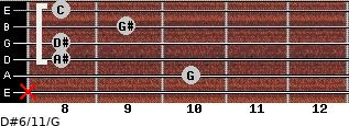 D#6/11/G for guitar on frets x, 10, 8, 8, 9, 8