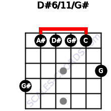 D#6/11/G# for guitar on frets 4, 1, 1, 1, 1, 3