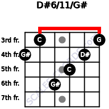 D#6/11/G# for guitar on frets 4, 3, 6, 5, 4, 3