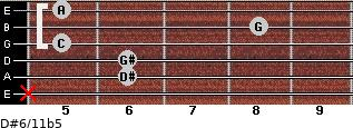D#6/11b5 for guitar on frets x, 6, 6, 5, 8, 5