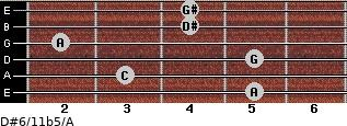 D#6/11b5/A for guitar on frets 5, 3, 5, 2, 4, 4