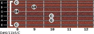 D#6/11b5/C for guitar on frets 8, 10, 10, 8, 9, 8