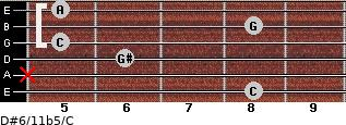 D#6/11b5/C for guitar on frets 8, x, 6, 5, 8, 5