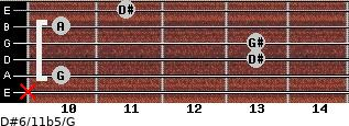 D#6/11b5/G for guitar on frets x, 10, 13, 13, 10, 11