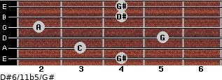 D#6/11b5/G# for guitar on frets 4, 3, 5, 2, 4, 4