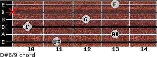 D#6/9 for guitar on frets 11, 13, 10, 12, x, 13