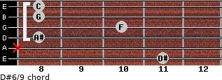 D#6/9 for guitar on frets 11, x, 8, 10, 8, 8