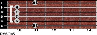 D#6/9b5 for guitar on frets 11, 10, 10, 10, 10, 11
