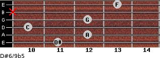 D#6/9b5 for guitar on frets 11, 12, 10, 12, x, 13