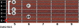 D#6/9b5 for guitar on frets x, 6, 5, 5, 6, 5