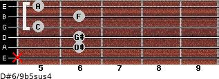 D#6/9b5sus4 for guitar on frets x, 6, 6, 5, 6, 5