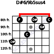 D#6/9b5sus4 for guitar on frets 11, 8, 10, 8, 9, 8