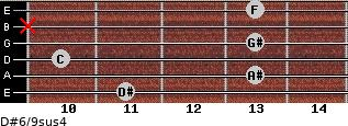 D#6/9sus4 for guitar on frets 11, 13, 10, 13, x, 13