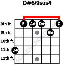D#6/9sus4 for guitar on frets 11, 8, 8, 8, 9, 8