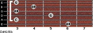 D#6/Bb for guitar on frets 6, 3, 5, 3, 4, 3