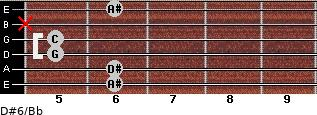 D#6/Bb for guitar on frets 6, 6, 5, 5, x, 6