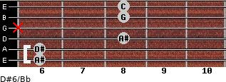D#6/Bb for guitar on frets 6, 6, 8, x, 8, 8
