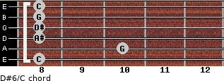 D#6/C for guitar on frets 8, 10, 8, 8, 8, 8