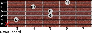 D#6/C for guitar on frets x, 3, 5, 5, 4, 6